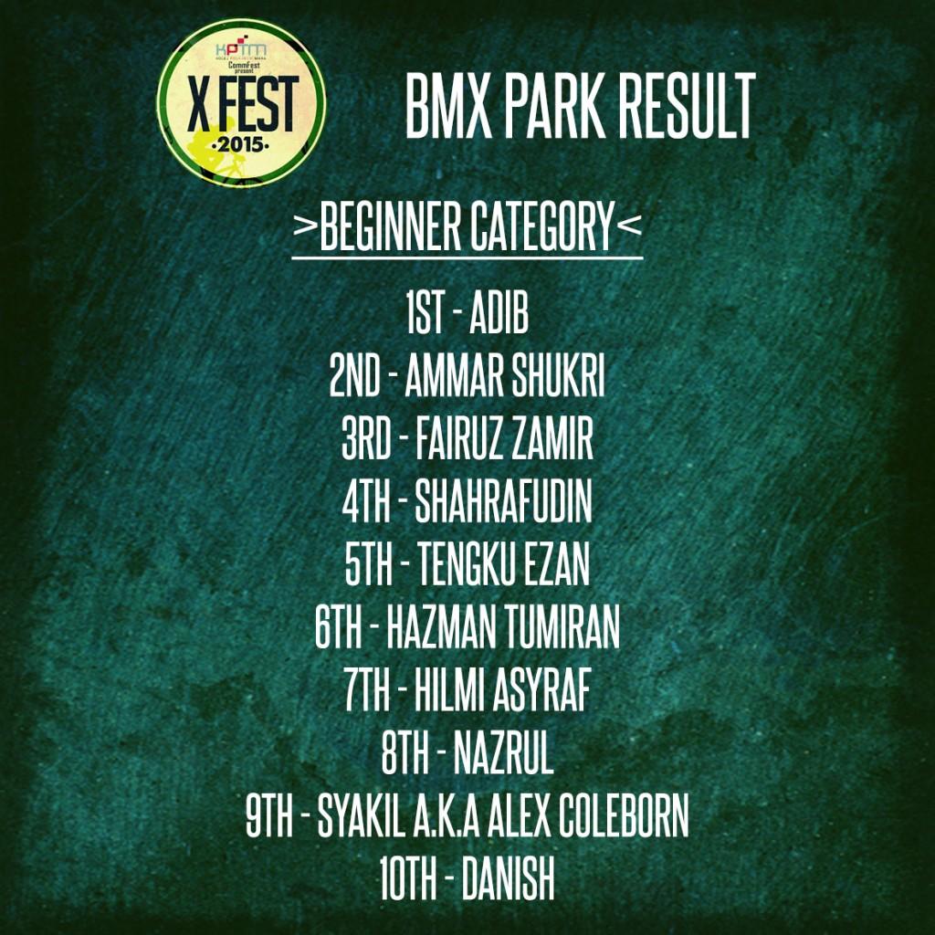 xfest 2015 bmx BEGINNER result