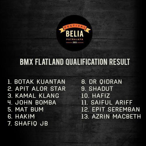 festival belia bmx qualifi result flatland