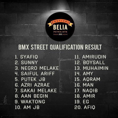festival belia bmx qualifi result