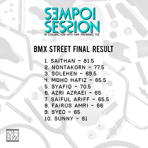 sempoi session bmx final result