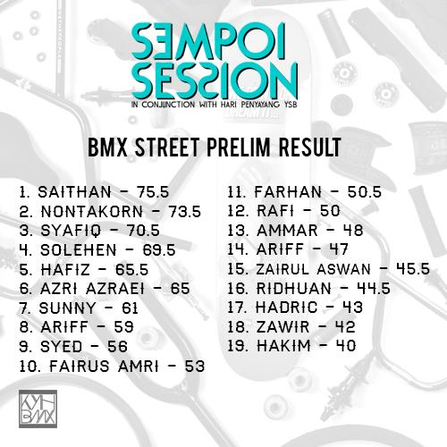sempoi session bmx prelim result